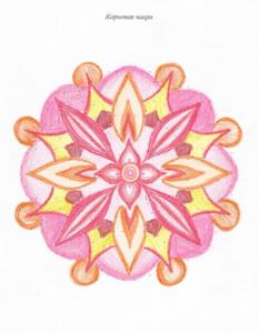 точечная мандала в цвете
