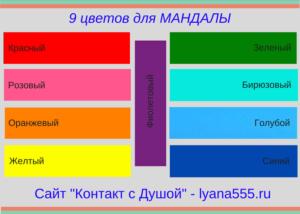 9 цветов для создания  Основной Мандалы